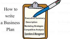 Business-plan-kaise-banaye
